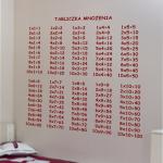 Naklejki na ścianę Tabliczka mnożenia M20
