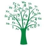 Naklejka na ścianę Edukacyjne drzewko M5