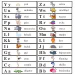 Naklejki na schody do szkoły z alfabetem K1