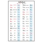Naklejka alfabet z przykładami nr K9