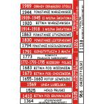 Naklejki na pionowe schody - daty historyczne K2