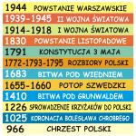 Naklejki 120x10 cm - 12 sztuk z historią Polski nr K7